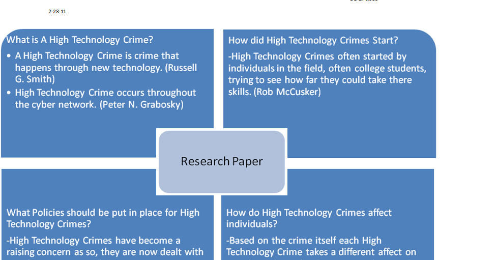 robbery research paper The crime of robbery is defined by the federal bureau of and extent of robbery browse criminal justice research papers or view criminal justice research topics.