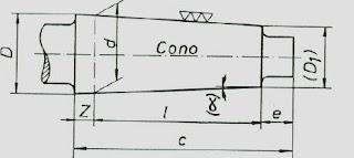 CONICIDAD CONOS MORSE