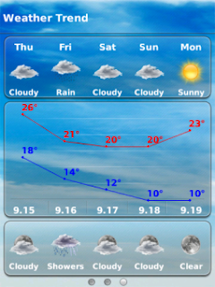 Weather Plus Pro v3.2.0