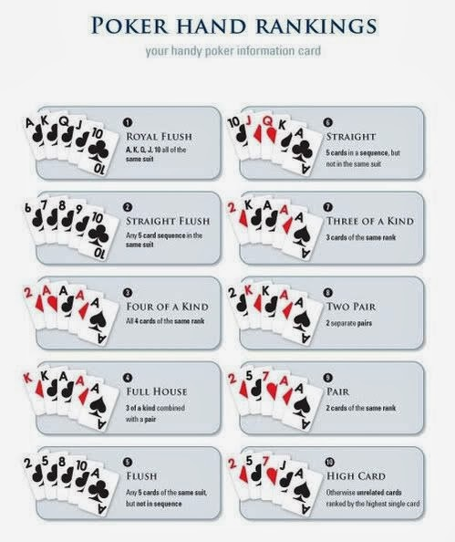 poker hands holdem