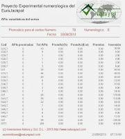 estadísticas apuestas eurojackpot