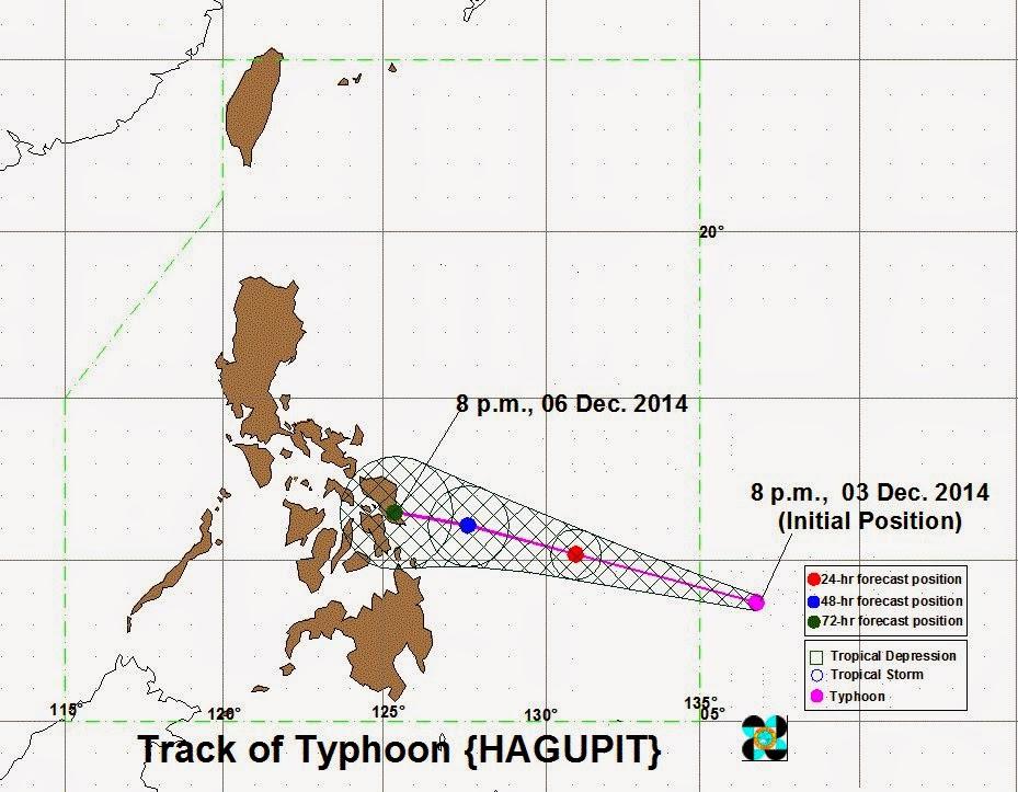 track of typhoon Hagupit - PAGASA