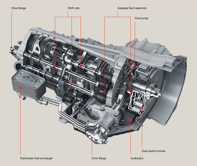 how to use dual clutch transmission