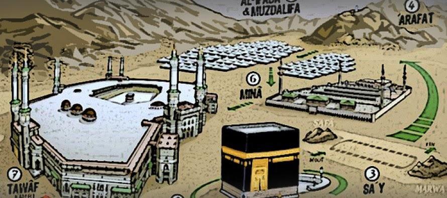 Petunjuk Jamaah Haji Indonesia