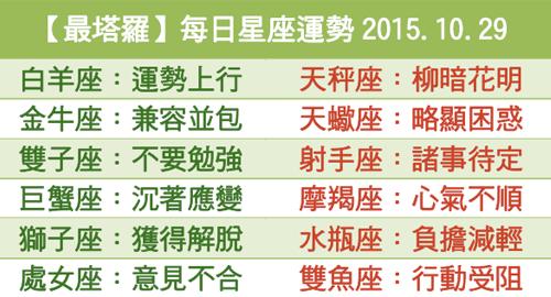 【最塔羅】每日星座運勢2015.10.29