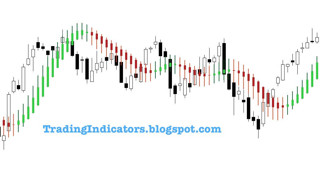 Indicadores Premium de  Trading