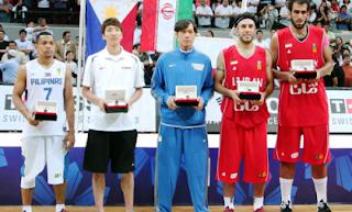 FIBA Players