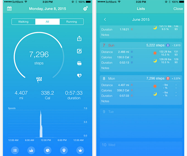 free pedometer apps for iPhone