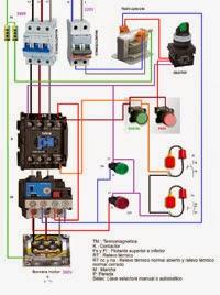 Motor bomba trifasico contactor bobina 24v.flotdor alto y bajo