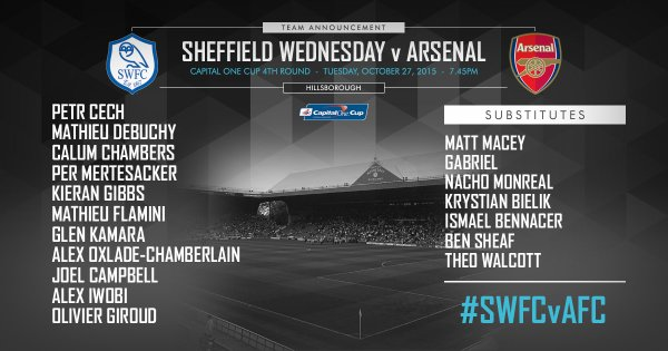 Confirmed Arsenal Lineups against Sheffield