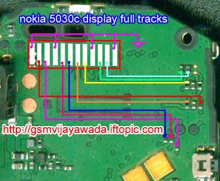 Nokia Hardware 1202 - 5030 Solutions