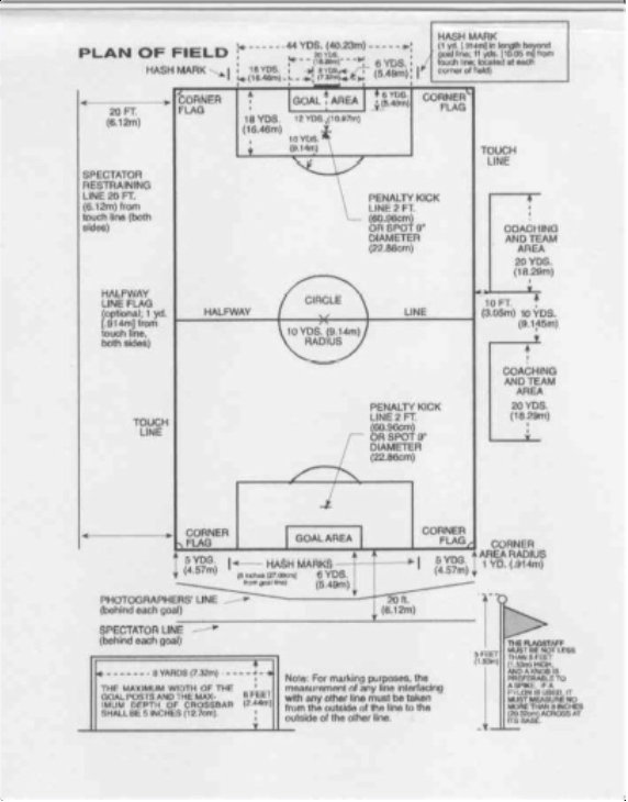 How Many Soccer Field Intersections on Indoor Play Center Floor Plan