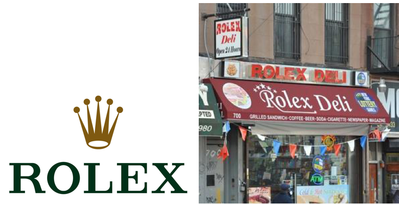 Rolex Watch v. Rolex Deli
