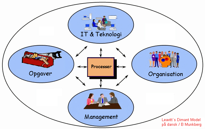 adoption of strategic total quality management Read adoption of strategic total quality management philosophies multi‐criteria decision analysis model, international journal of quality & reliability management on deepdyve, the largest online rental service for scholarly research with thousands of academic publications available at.