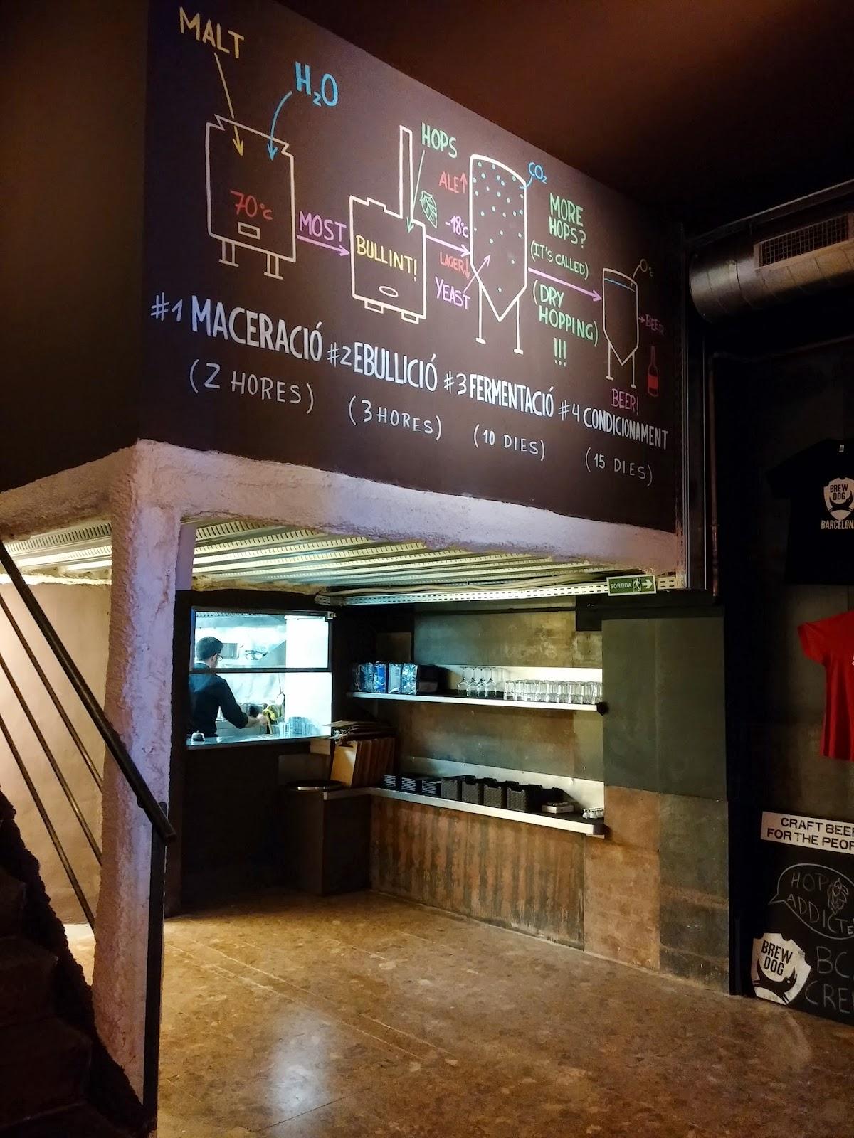 Brewdog bar barcelona paredes