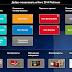 Nero 2015 Platinum v16.0.03000 Multilingual + Content Pack