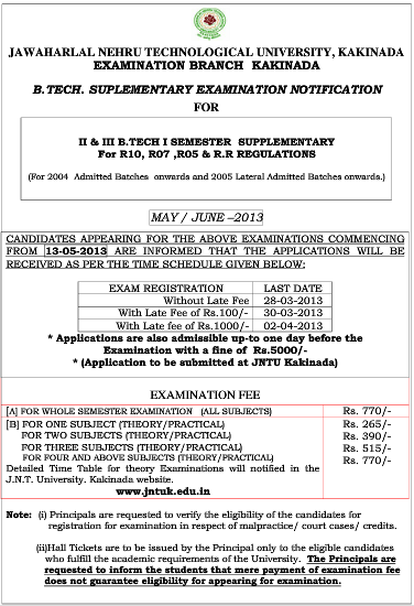 jntk 2-1, 3-1 supple notification may june 2013 r10, R05, R07, RR