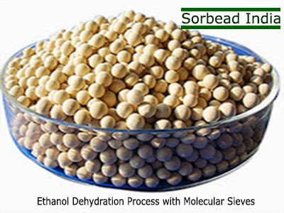 Molecular Sieves for Ethanol Dehydration Process