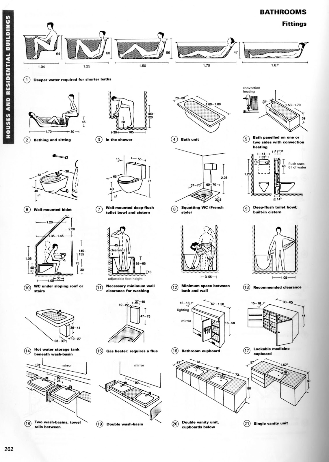 Architectural Standards For Museum Design Pdf