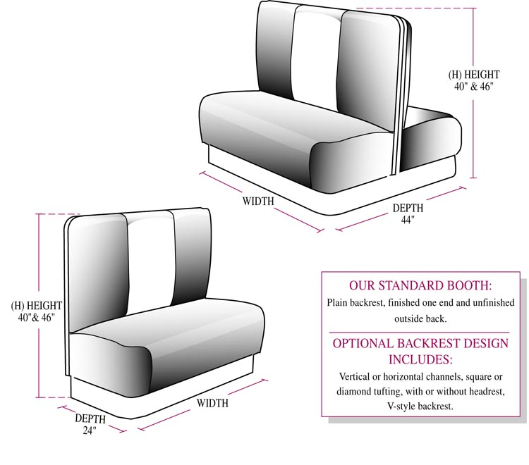 Booth seating veneers pic