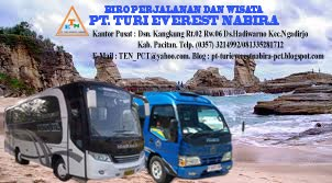 Pacitan Tour