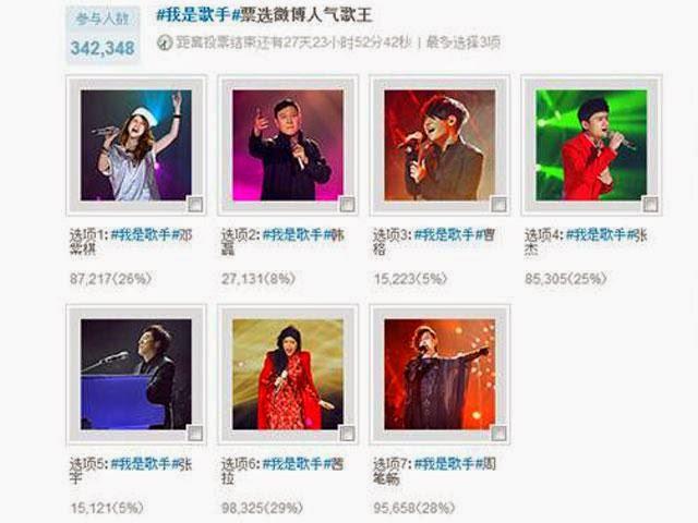 Shila Amzah dan Zhang Jie Bersaing Jumlah Undian Di Weibo