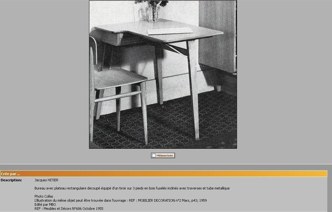 objets créés en 1954