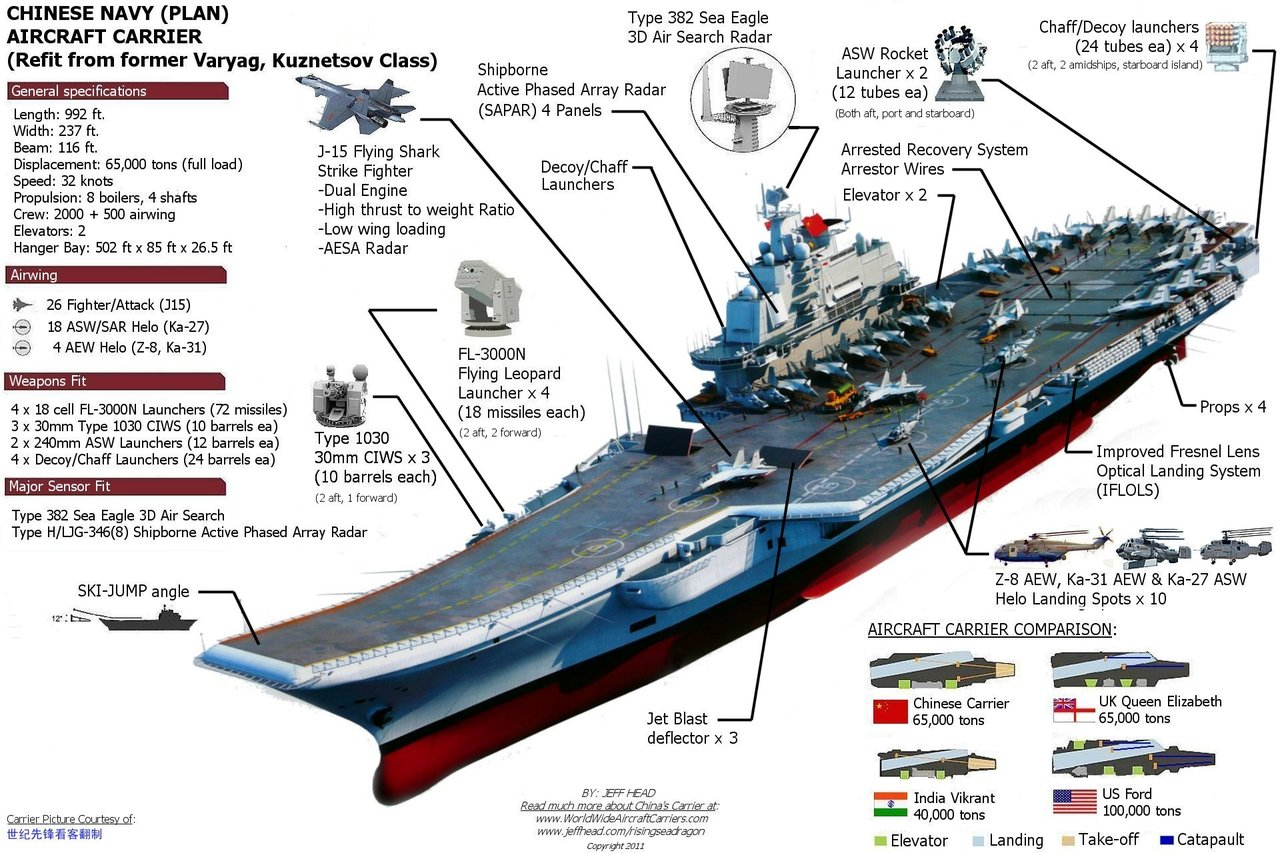 Chinese Liaoning CV 16 Aircraft Carrier Detailed | Chinese ...