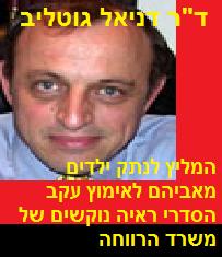 """ד""""ר דניאל גוטליב - המליץ לנתק ילדים מאביהם לאימוץ עקב הסדרי ראיה נוקשים של משרד הרווחה"""
