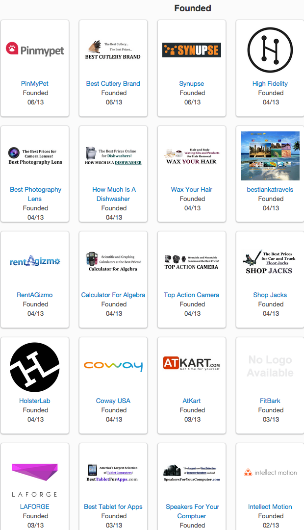 the highest funded consumer electronic startups""