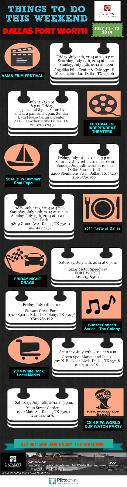 things to do this weekend in dallas fort worth, community
