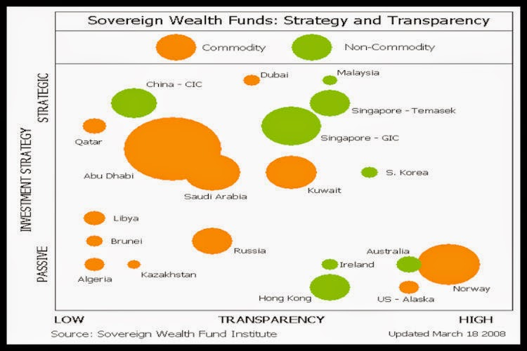 BACCI-Sovereign-Wealth-Funds-(SWFs)-Are-These-Funds-Friends-or-Enemies-of-the-North-American-and-European-Economies-2-April-2008