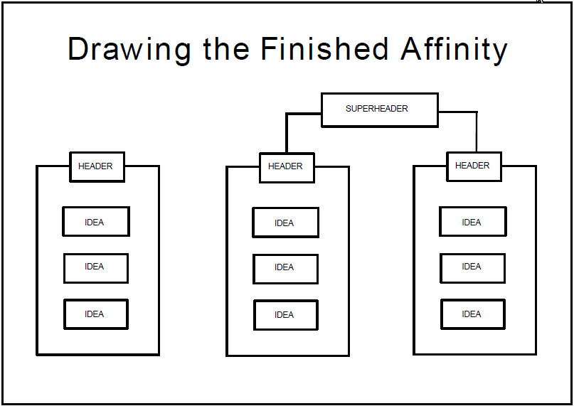 Image of an Affinity Map