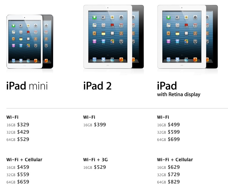 One Step Retail Solutions Blog: iPad Mini Point of Sale