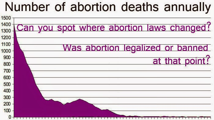 Late term abortion laws in europe