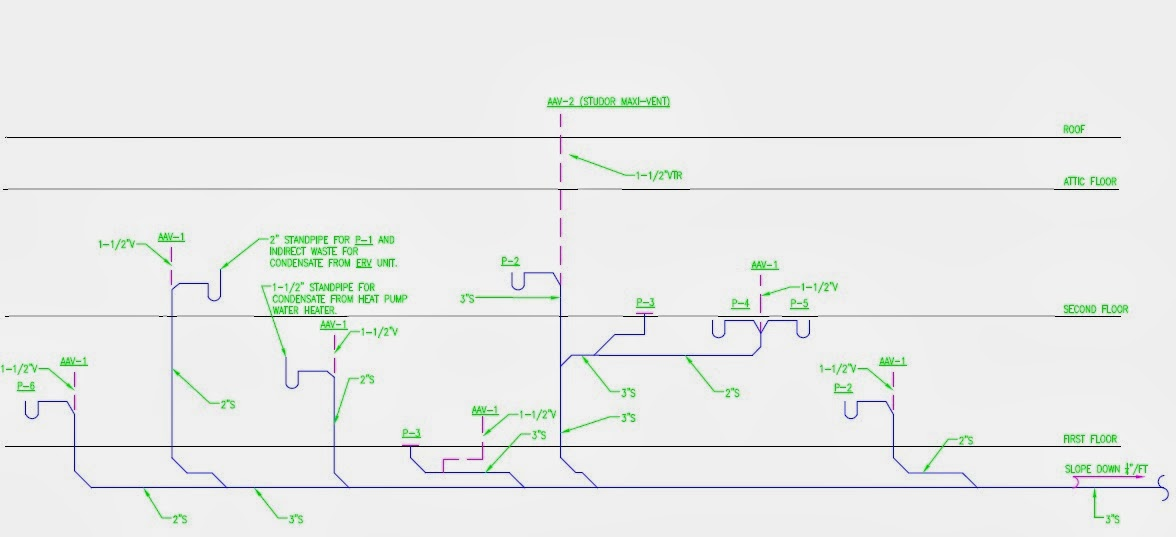 Residential Electrical Riser Diagram, Residential, Free ...