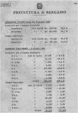 REFERENDUM DEL 2 GIUGNO 1946 A BERGAMO