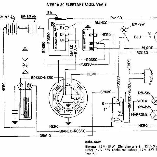 vespa et2 wiring diagram vespa wiring diagrams cars original vespa 50 elestart hd picture
