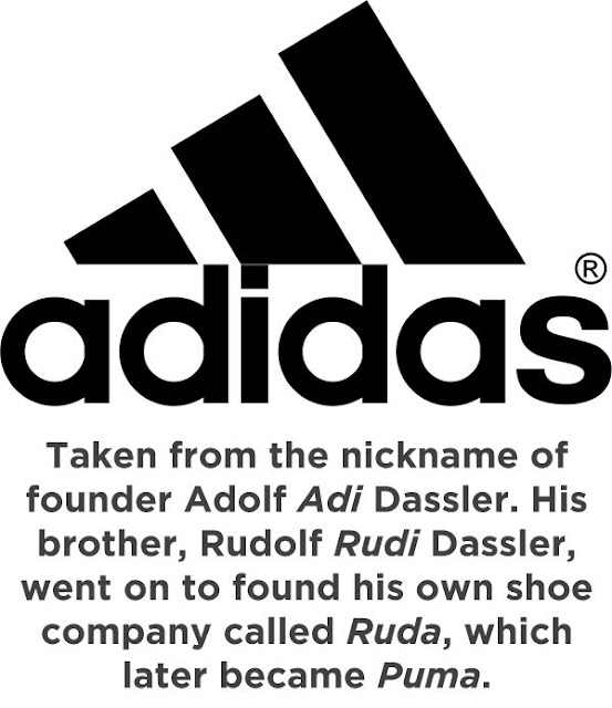 How The Big Companies Got Their Names