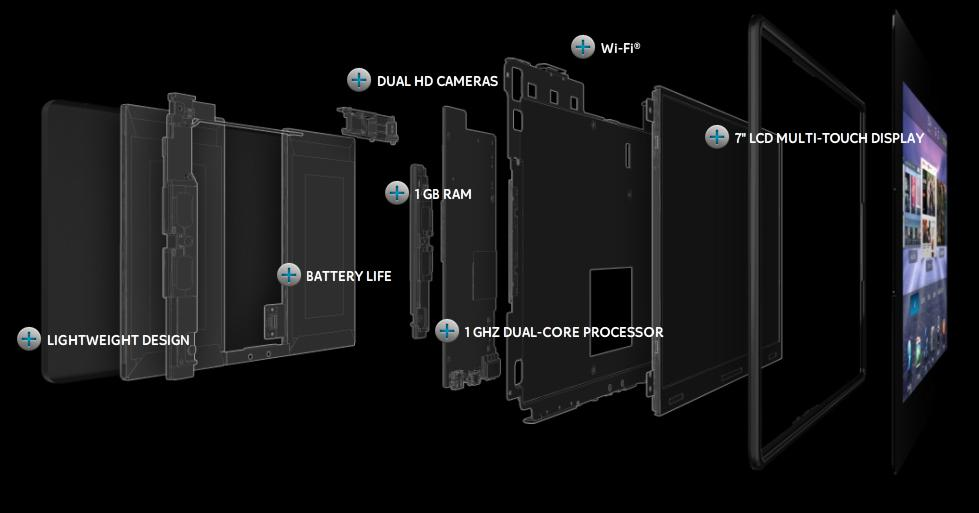 Exploded diagram aka anatomy of Blackberry Playbook