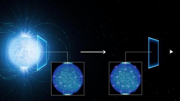 Logran observar propiedades cuánticas en el espacio vacío