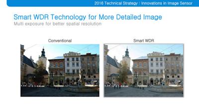 Smart WDR