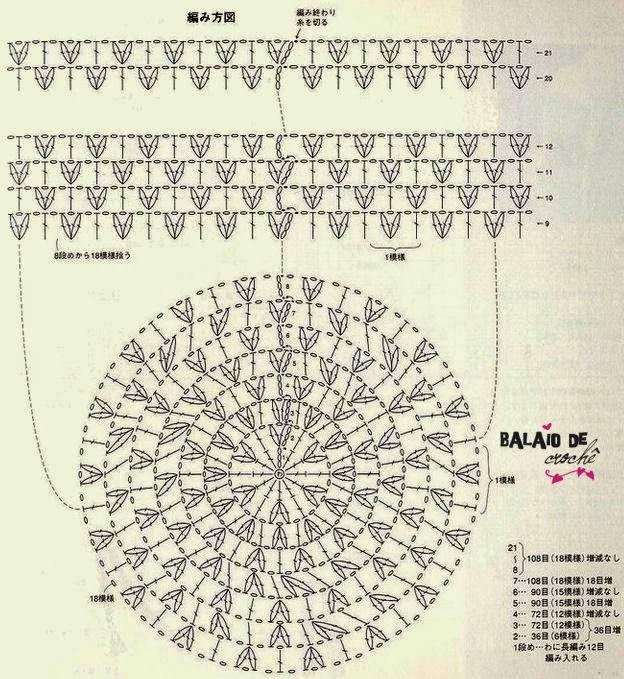 Patrones Para Tejer Gorros A Crochet