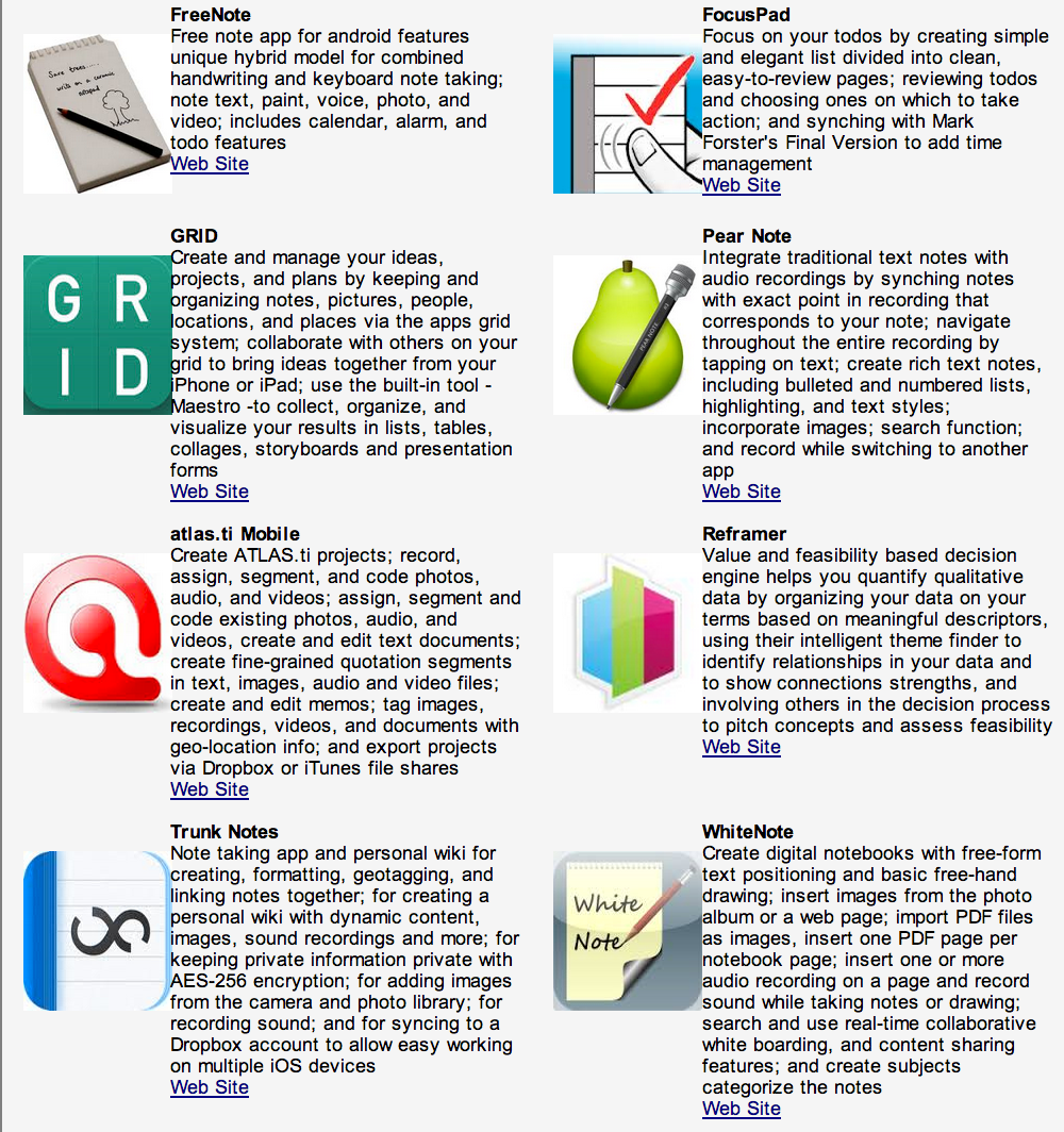 top apps for teachers students and researchers educational here is a snapshot of part of this list click here to access the entire original list