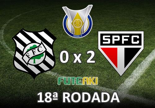 Veja o resumo da partida com os gols e melhores momentos de Figueirense 0x2 São Paulo pela 18ª rodada do Brasileirão 2015
