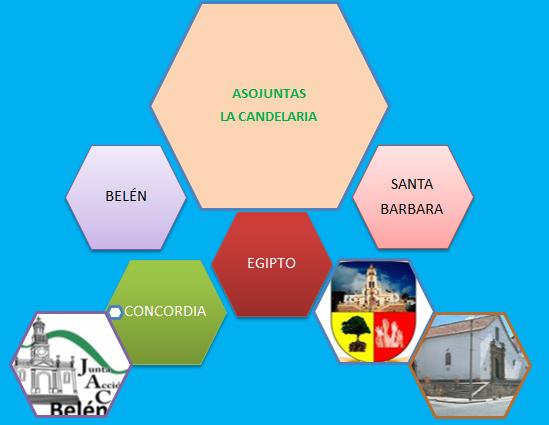 ASOCIACIÓN DE JUNTAS DE ACCIÓN COMUNAL LA CANDELARIA 2016 - 2019