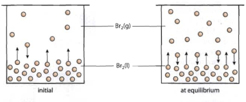 Hydrogen Iodide State At Room Temperature
