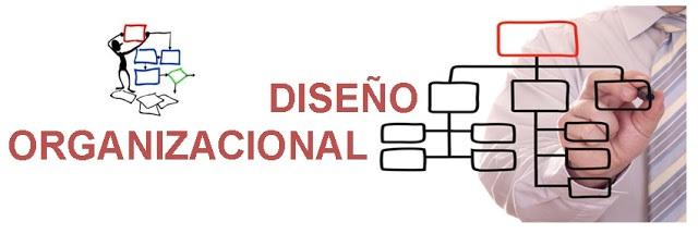 El diseño de una organización