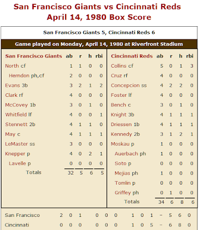 giants vs redskins box score mls game online