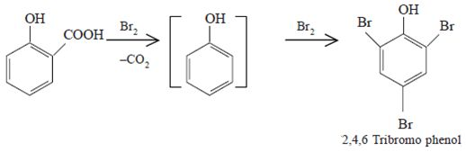 Does phenol react with bromine water?